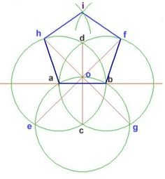 Compass & straight-edge pentagon construction