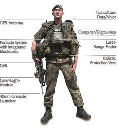 GEAR_IdZ_Future_Soldier_lg.jpg (420×456)