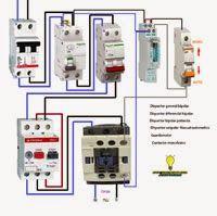 Esquemas eléctricos: Manual/automatico