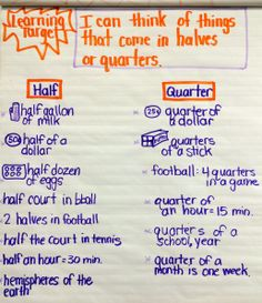 Things that come in halves and quarters Whenever I have connected math to the real world, I've seen a boost in achievement in my classroom. Fractions are REALLY important concepts that must be connected to student's lives. Math Resources, Math Activities, Math Fractions, Maths, Multiplication, Fourth Grade Math, Third Grade, Math Anchor Charts, Math School