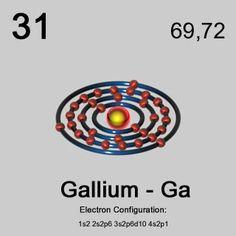 Gallium bohrsches atommodell - Google-Suche