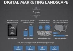 Digital Marketing Landscape January 2012 cropped