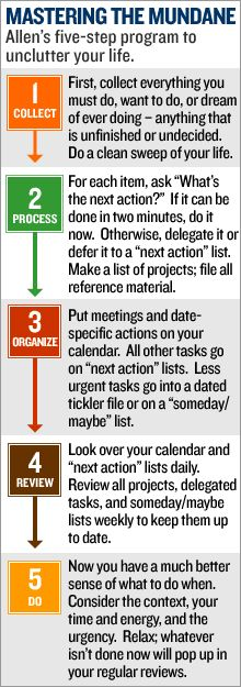 Mastering the Mundane. 5 steps to uncluttering your life. #organization #productivity #gtd