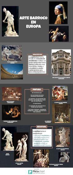 ARTE BARROCO #infografias #infographic Graffiti History, Art History, Art Du Monde, Ap Literature, Timeline Design, Baroque Art, Traditional Art, Art School, Art Forms