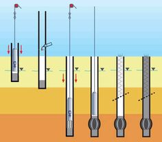 pipe pile - Google Search