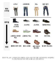 Korean Fashion Summer, Korean Fashion Trends, Mens Style Guide, Men Style Tips, Stylish Mens Fashion, Boy Fashion, Business Attire For Men, Fashion Vocabulary, Men's Coats And Jackets