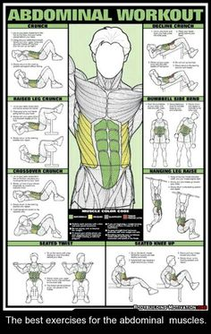 Ways to get your abs working