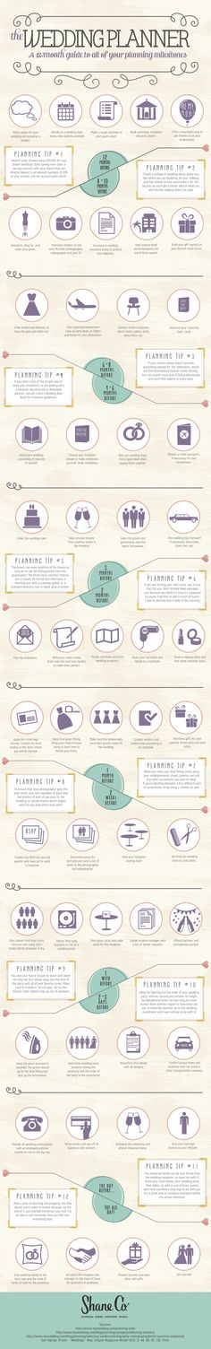 """The Wedding Planner"" infographic. This looks like something I'll definitely want to pin for later!"