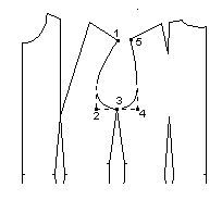 How to draw a sleeve pattern - lots of algebra, folks!  Not for the faint of math...