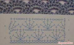 Baby Crochet Patterns Part 34 - Beautiful Crochet Patterns and Knitting Patterns Crochet Stitches Patterns, Crochet Chart, Crochet Designs, Knitting Patterns, Beau Crochet, Crochet Baby, Little Girl Dresses, Beautiful Crochet, Baby Dress