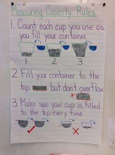 Measuring Capacity anchor chart