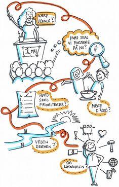 Mind Maps 556827941428591201 - Visual Agenda by Sophie Andersen, Ivara Kommunikation Source by sehollies Mind Map Design, Visual Note Taking, Artist Sketchbook, Sketch Notes, Mind Map Art, Mind Maps, Dog Tattoos, Book Journal, Smash Book
