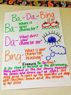 Anchor charts in the secondary English class