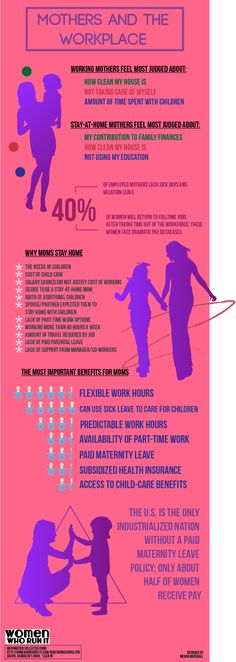 Mothers in the workplace often get the short end of the stick. Does this apply to you?