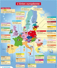 Travel Europe – The Home of Culture – Europe – Visit it and you will love it! A Level French, Ap French, Teaching French, How To Speak French, Learn French, French Tenses, Union Européenne, Material Didático, French Tips