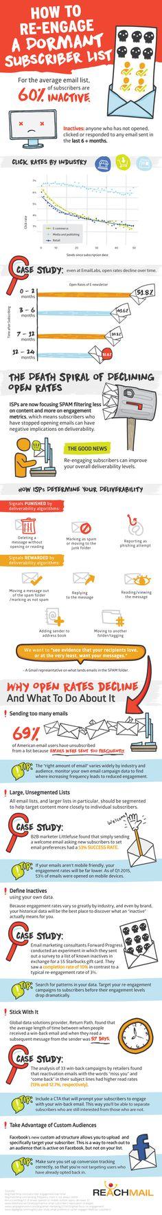 How to get your email list to interact more with your brand and open emails.