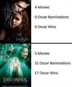 while i don't overly enjoy either, lord of the rings was much better in every aspect of the word
