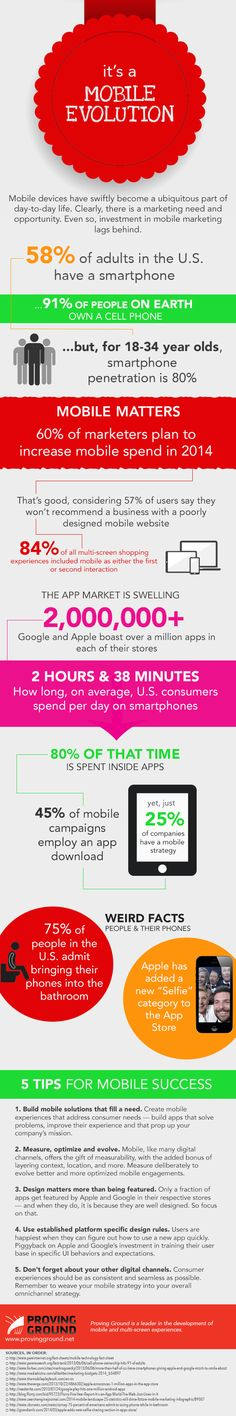 It's a #Mobile Evolution #infographic #Marketing