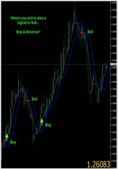 4xpipssnager Strategy V 2 Forex Strategies Forex Resources