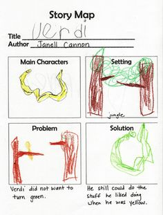 For kdg/early first grade. They can draw in their story map instead of writing the elements. Informations About For kdg/early first grade. They can draw in their story map instead of writing t. 1st Grade Writing, Work On Writing, First Grade Reading, Writing Centers, Reading Fair, Reading Response, Montessori Activities, Writing Activities, Listen To Reading
