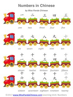 Chinese numbers: Teach your child Mandarin Chinese