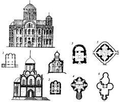 МДС 31-9.2003 Православные храмы. Том 2. Православные храмы и комплексы. Пособие по проектированию и строительству к СП 31-103-99