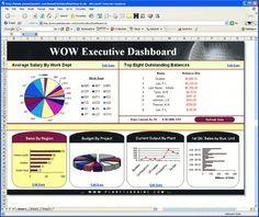 Balance Scorecard Control Element Of The Balance Scorecard