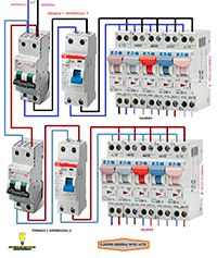 Esquemas eléctricos: Cuadro electrico local