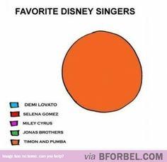 My Favorite Disney Singers…