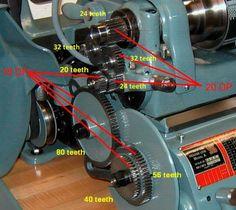 End-Gears.jpg;  665 x 592 (@93%)