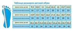 соответствие размеров детской обуви в сантиметрах: 17 тыс изображений найдено в Яндекс.Картинках
