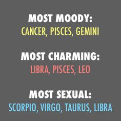 most sexual…..rawr
