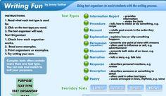 http://west.cdn.mathletics.com/flexBin/assets/spellodromeSCAssets/WritingFun/writingfun.swf Text organizers, scaffolds and examples to help students with the writing process