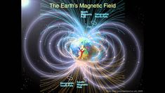 Why does Earth have a Magnetic Field? DO NOT WATCH the whole thing! Only show the first 1:42 of the video for this unit!!