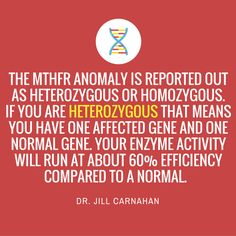 The MTHFR anomaly is reported out as heterozygous or homozygous.  If you are heterozygous that means you have one affected gene and one normal gene. Your enzyme activity will run at about 60% efficiency compared to a normal. #MTHFR