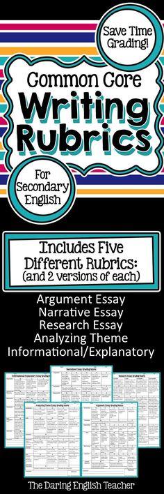 Help grading essays