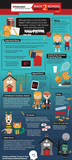 This #inforgraphic show how works affiliate networks for #halloween. For more information about halloween products visit here: http://amzn.to/2dPkiMa