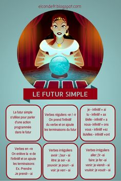 "Le futur simple: Can ask students to be in pairs and take turns giving ""fortunes"" to each other using ""futur simple"" * Can be an oral activity French Language Lessons, French Language Learning, French Lessons, French Verbs, French Grammar, French Adjectives, French Phrases, French Teacher, Teaching French"