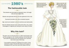 You won't believe how wedding dresses have evolved - Good Housekeeping