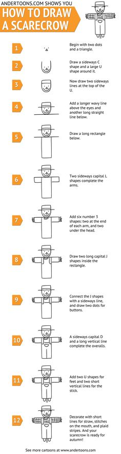 How to Draw a Cartoon Scarecrow. Could be funny to remove a couple of different steps for different groups. Have them share why their drawings are different and WHY. And then let them draw the real one :)