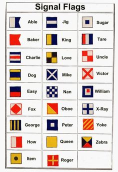 Nautical Handcrafted Decor and Ship Models: International Maritime Signal Flags