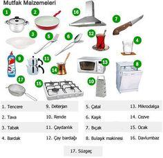 Kitchenware | Türkçe Learn Turkish Language, Russian Language, Arabic Language, Learn A New Language, English Words, English Lessons, Turkish Lessons, Turkic Languages, Word Patterns