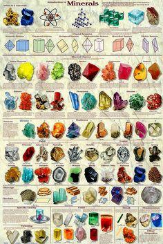Geology Nerd : Photo