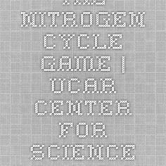The Nitrogen Cycle Game | UCAR Center for Science Education