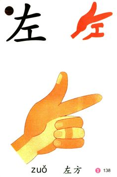 左 (zuǒ) the left side Chinese Phrases, Chinese Words, Chinese Symbols, Mandarin Characters, Chinese Flashcards, Learn Chinese Characters, Mandarin Language, Chinese Lessons, Chinese Writing