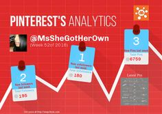 This Pinterest weekly report for MsSheGotHerOwn was generated by #Snapchum. Snapchum helps you find recent Pinterest followers, unfollowers and schedule Pins. Find out who doesnot follow you back and unfollow them.
