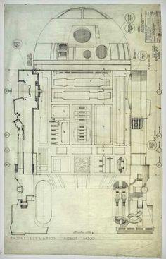 R2 design schematics