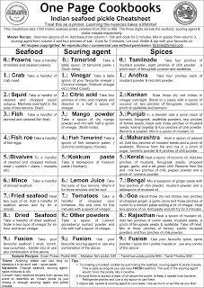 One Page Cookbooks: Indian Seafood Pickle Cheatsheet