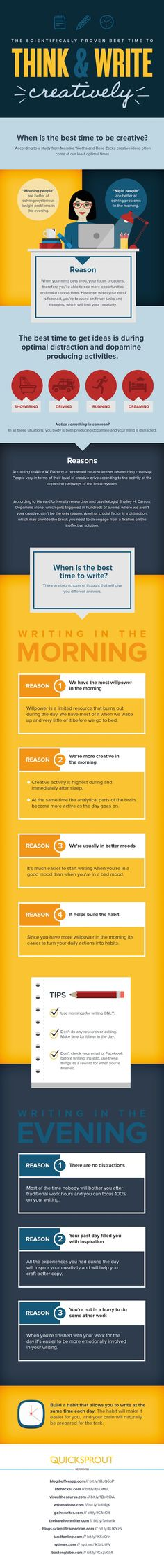 Infographic: The Scientifically Proven Best Time For Creative Thinking, Writing