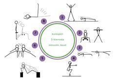 Billedresultat for kuntopiiri lapsille Activity Games, Activities, Teacher Notebook, School Sports, Exercise For Kids, Physical Education, Medical, Teaching, Google